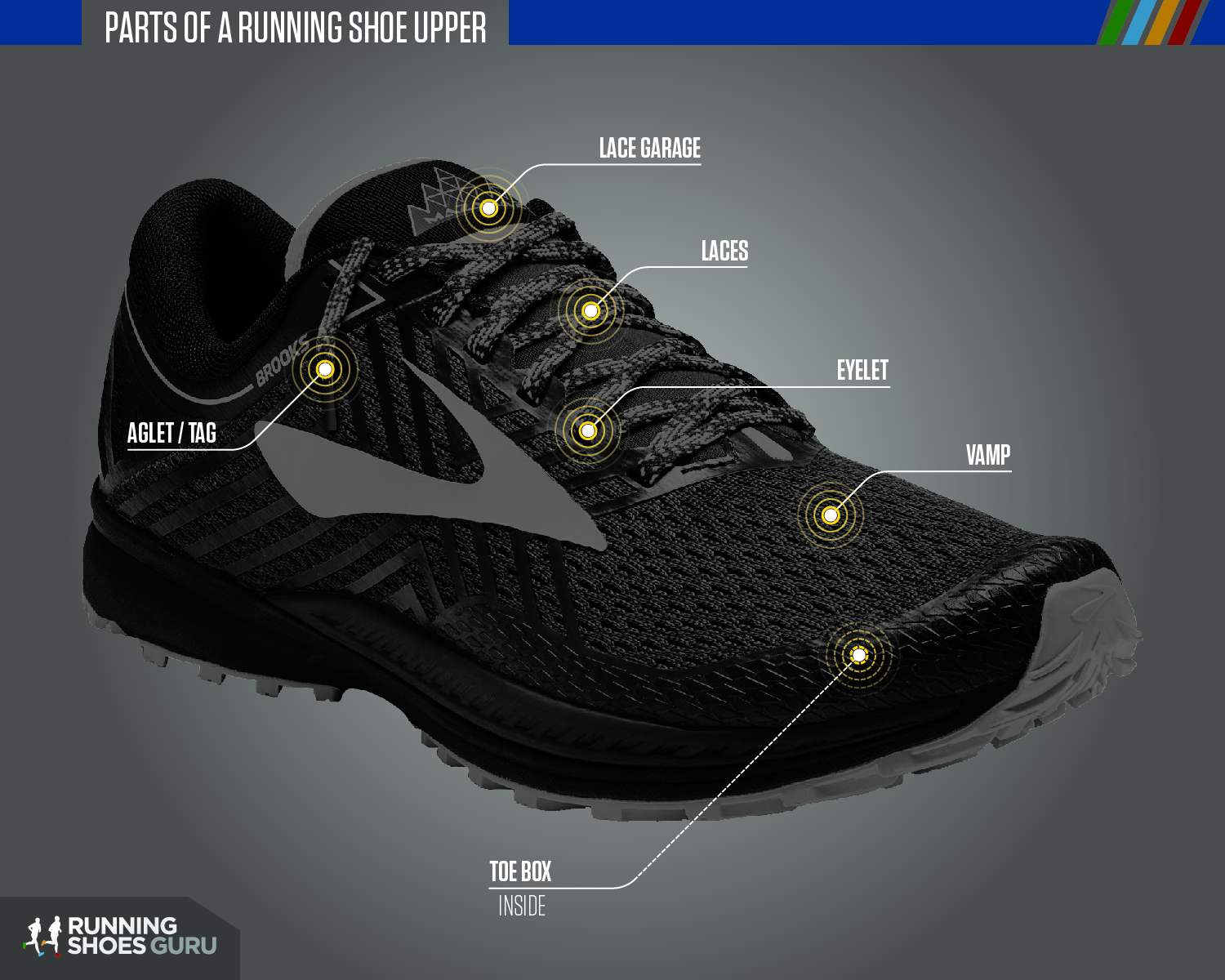 Running-Shoes-Anatomy-04a