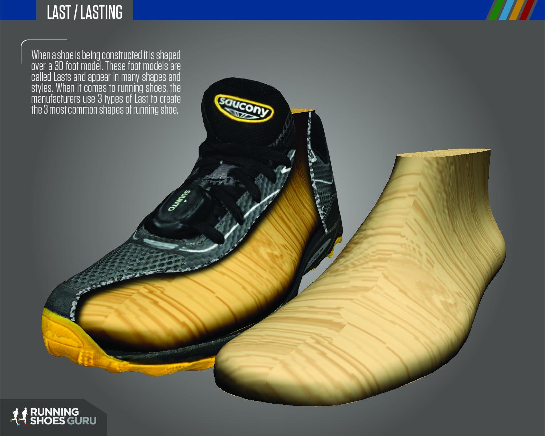 Running-Shoes-Anatomy-05