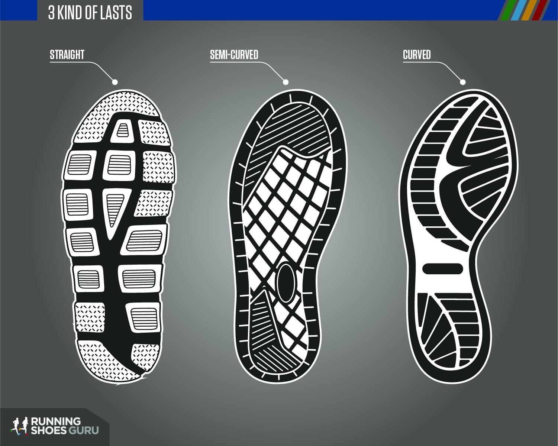 Running-Shoes-Anatomy-06
